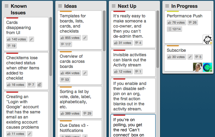 Using Trello To Manage Seo Projects Link Building Blog